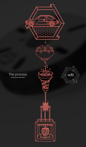 refi-process1-365x620