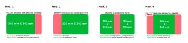 4-modes